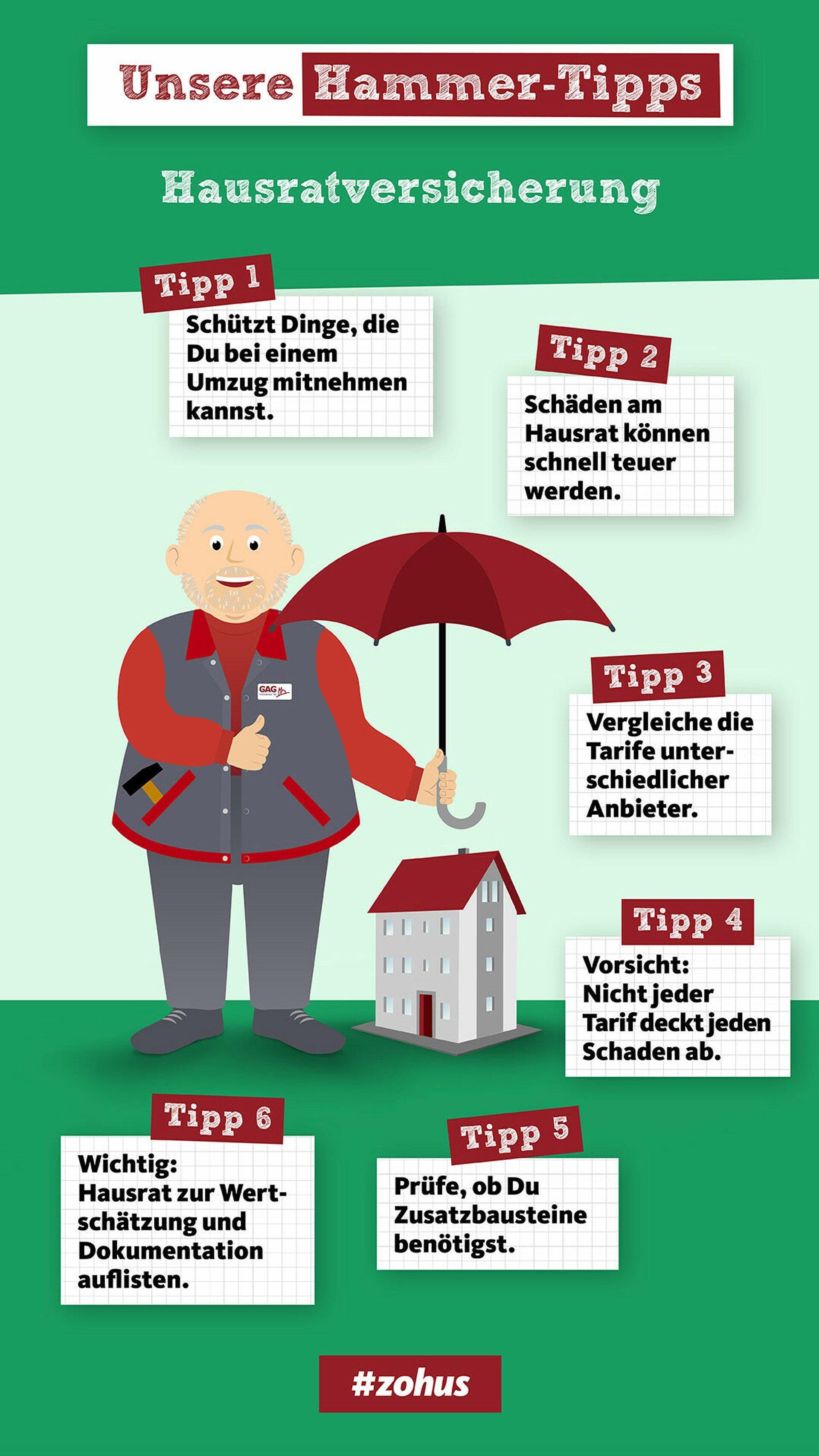 Infografik Hausratversicherung für Mieter