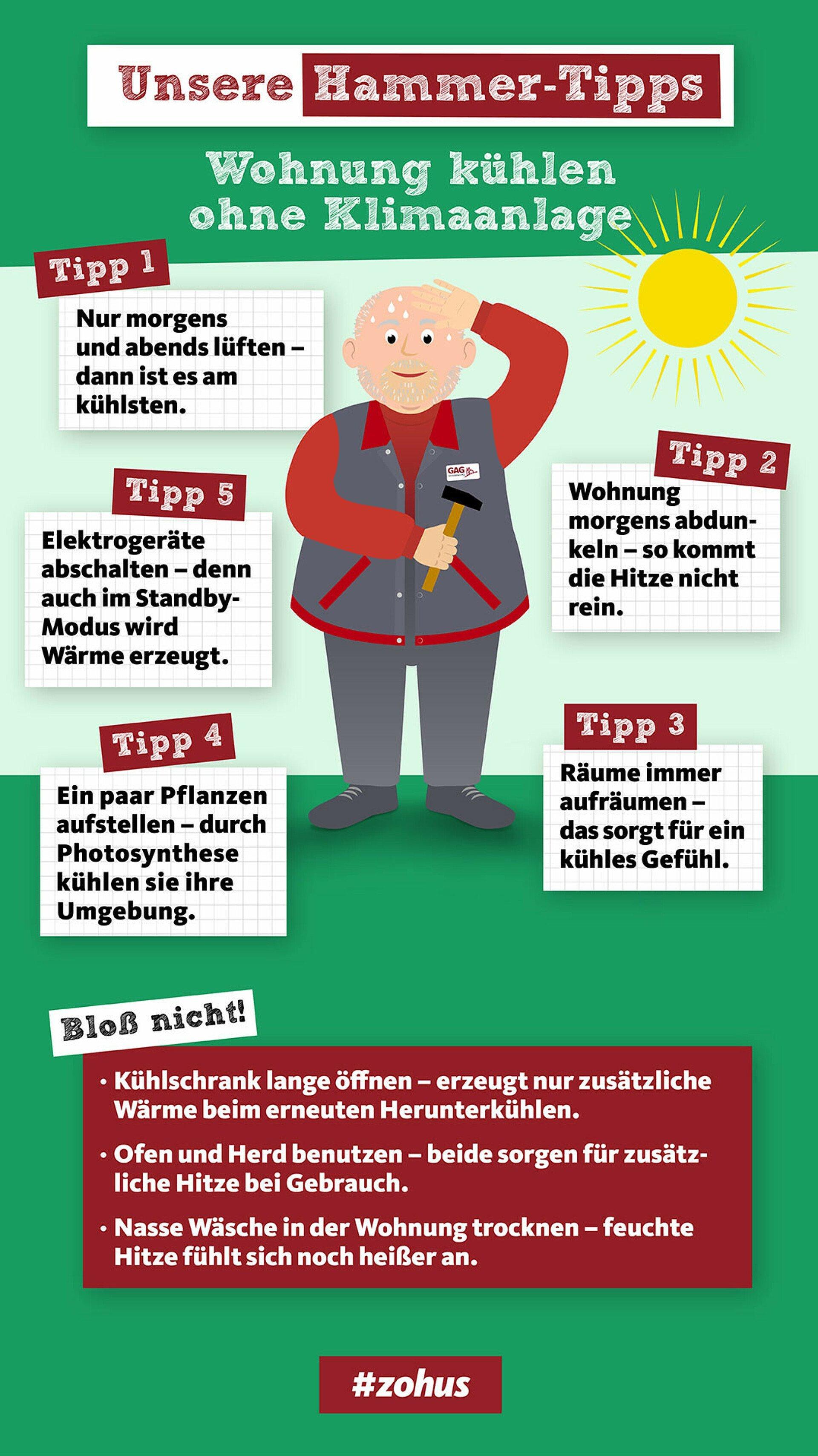 Infografik Wohnung kühlen ohne Klimaanlage