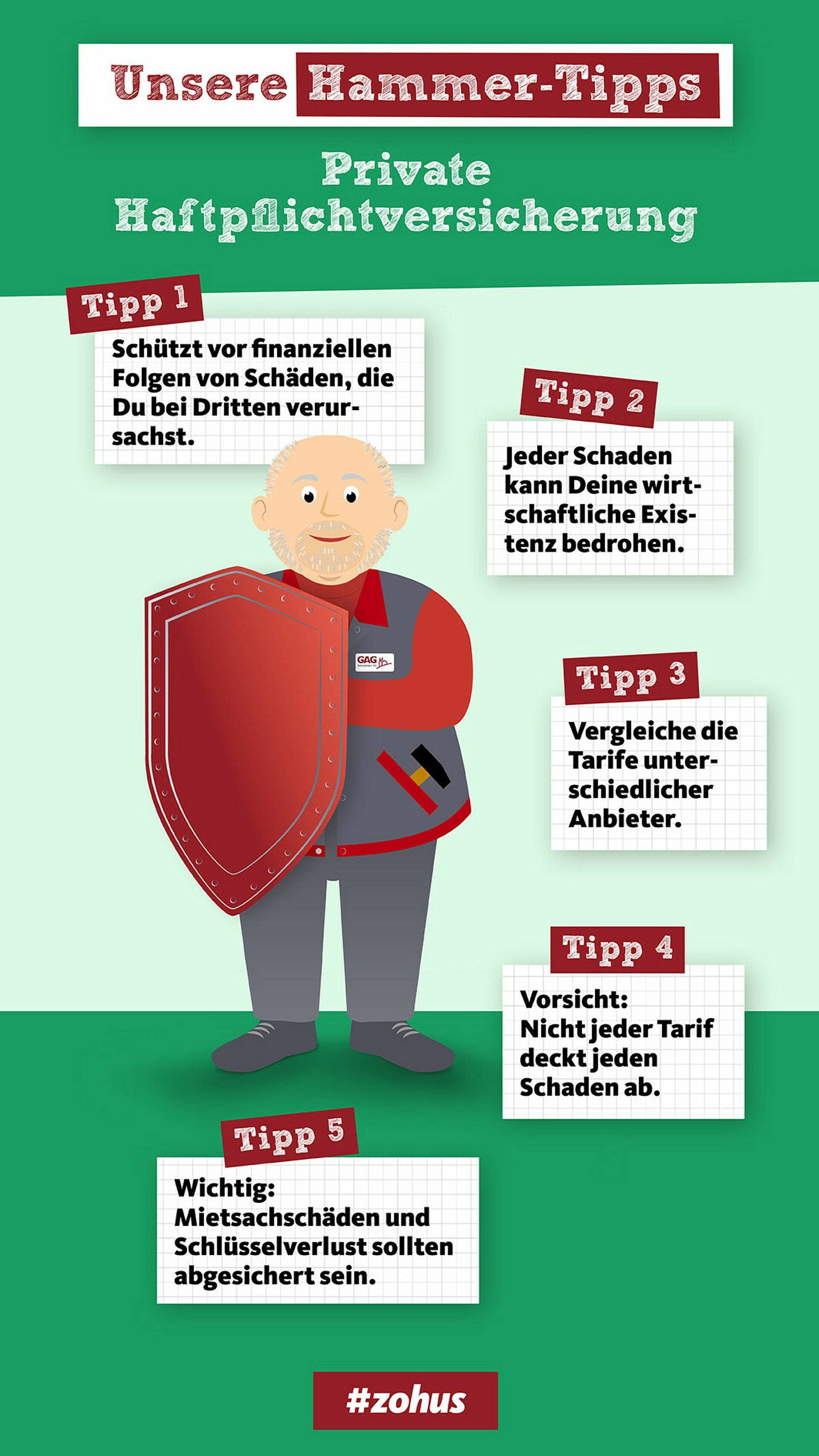Infografik mit Tipps für die private Haftpflichtversicherung für Mieter